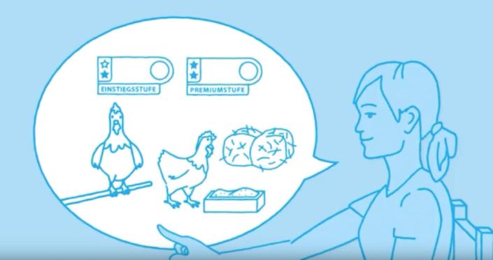 Filmproduktion der Tierschutzlabels des deutschen Tierschutzbundes - Agentur Frese & Wolff