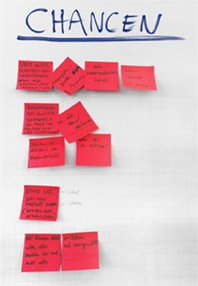 Markenstrategie Workshop – Öffentliche Versicherung – Chancen