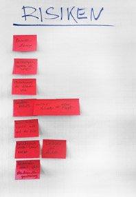 Markenstrategie Workshop – Öffentliche Versicherung – Risiken