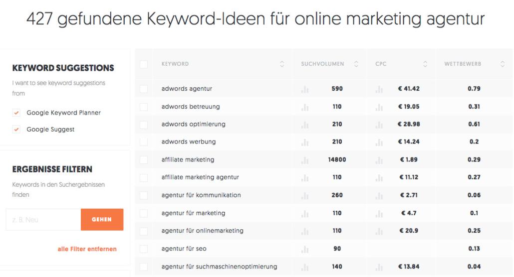 Abbildung Keywords richtig recherchieren