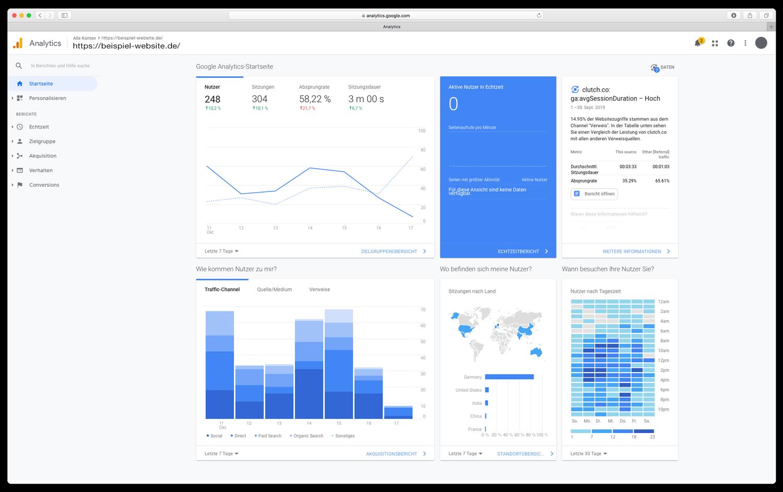 Google Analytics Startseite