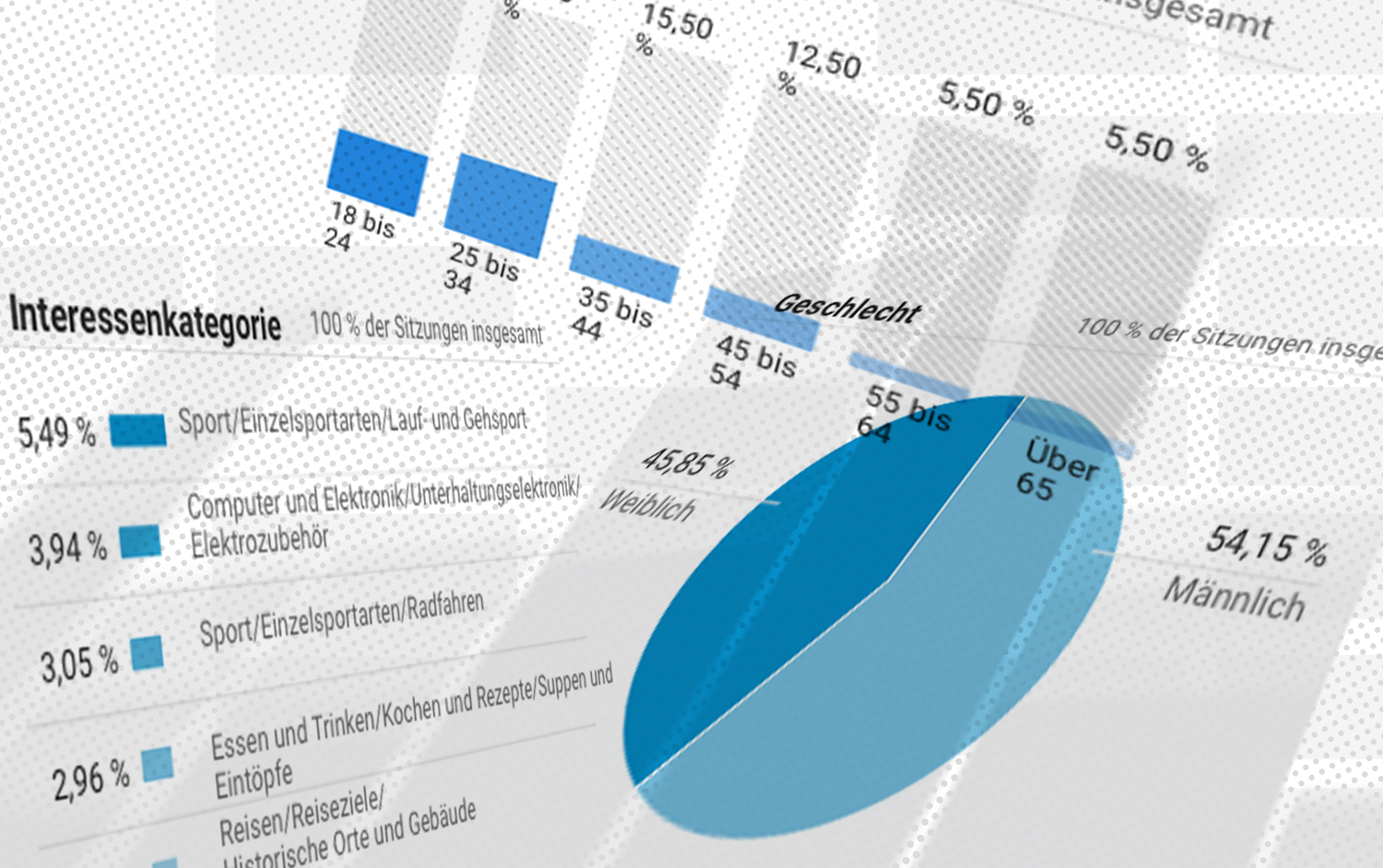 Google Analytics Tracking Guide Teil 3