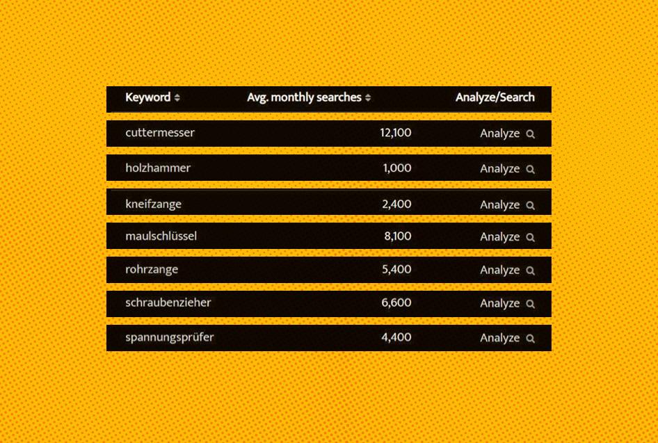 Keywordrecherche Searchvolume.io